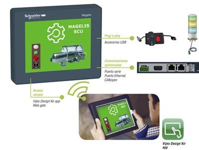 Controladores HMI compactos