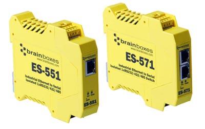Convertidores Ethernet a Serie aislados