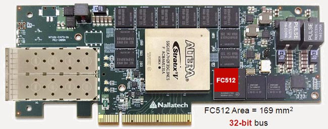 Configurador FPGA de próxima generación