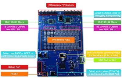 Kit de desarrollo para micros de bajo consumo