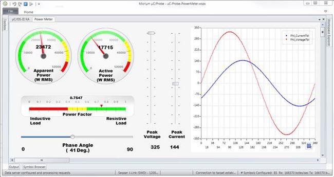 Aplicación microC Probe v3.2