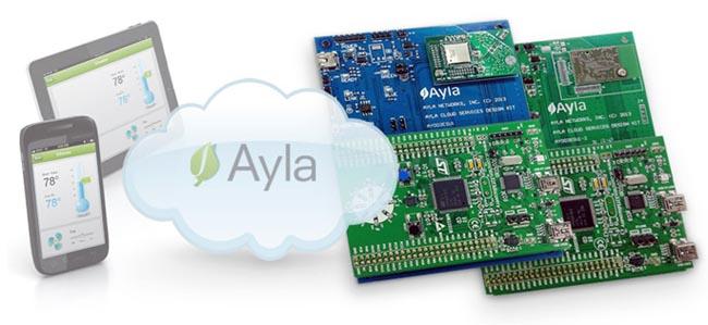 Kit de diseño Ayla con IoT