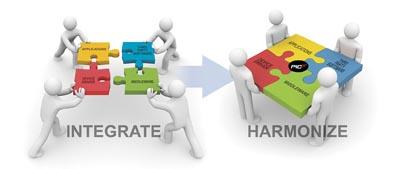 Entorno de desarrollo de firmware