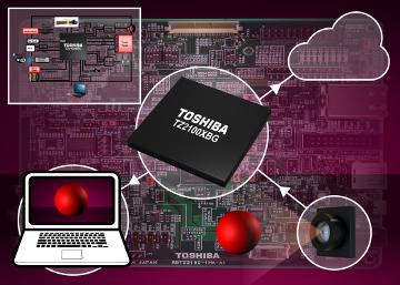kits de iniciación basados en ARM Cortex -A9