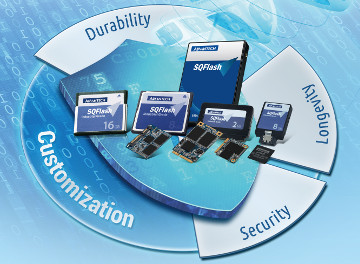 Almacenamiento industrial para IoT