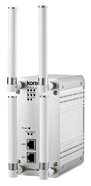 Punto de acceso wireless y gateway IP