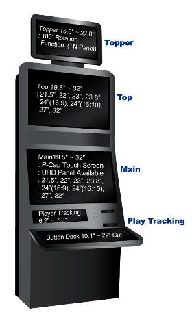 Monitores táctiles para gaming