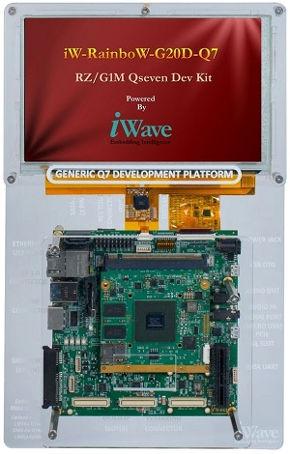 SOM compatible con CPU Qseven