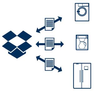 Dropbox para dispositivos IoT