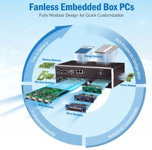 Nueva generación de sistemas Box PC modulares