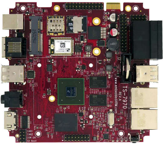 SBC i.MX6 con Ubuntu Core