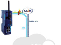 Router inalámbrico de acceso remoto