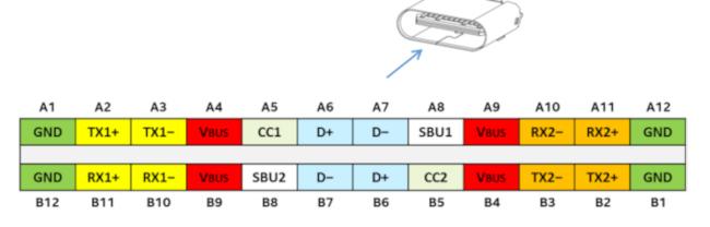 Profundizar en los detalles del USB-C