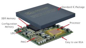 Ordenador de 1 GHz con formato BGA de 27 x 27 mm