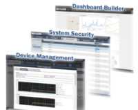 Módulos funcionales para IoT