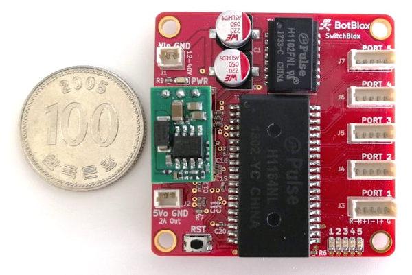 Switch Ethernet open source de pequeño tamaño