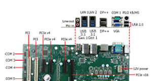 Tarjeta CPU ATX con procesador Intel Core