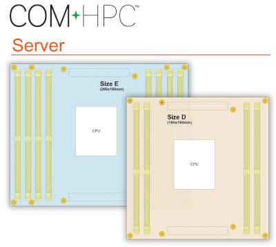 COM-HPC Server especifica dos tamaños diferentes: Tamaño E con espacio para hasta ocho sockets DIMM con capacidad de 1 terabyte de RAM, y el Tamaño D que, siendo un 20 por ciento menor, puede albergar hasta cuatro sockets DIMM. Aunque COM-HPC Server y Client usan los mismos conectores con 2x400 pines, están situados a diferentes distancias entre ellos. Esto evita los daños provocados por el montaje de manera accidental del tipo de módulo equivocado.