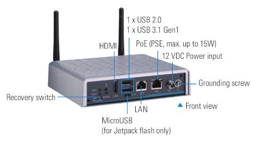 Sistema IA ultra compacto con NVIDIA Jetson Nano