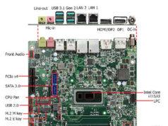 SBC Mini-ITX para IoT y monitorización de procesos