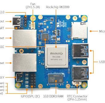 SBC NanoPi R4S headless basada en el SoC RK3399