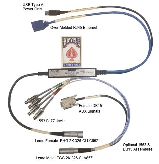 Conversor Ethernet inline rugerizado
