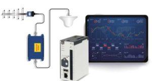 Kit de desarrollo IGT-22-DEV para gateway IoT de grado industrial