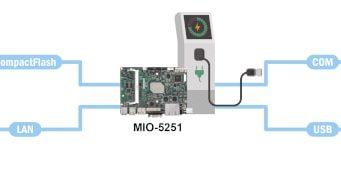 Ordenador y monitor para equipos de carga eléctrica de vehículos