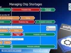 Sistema operativo embebido emPower OS