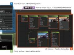 SDK EVA para analítica de visión por computadora en el edge