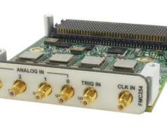 FMC254 tarjeta FMC+ con cuatro ADC de 12 bits a 1,6 GSPS